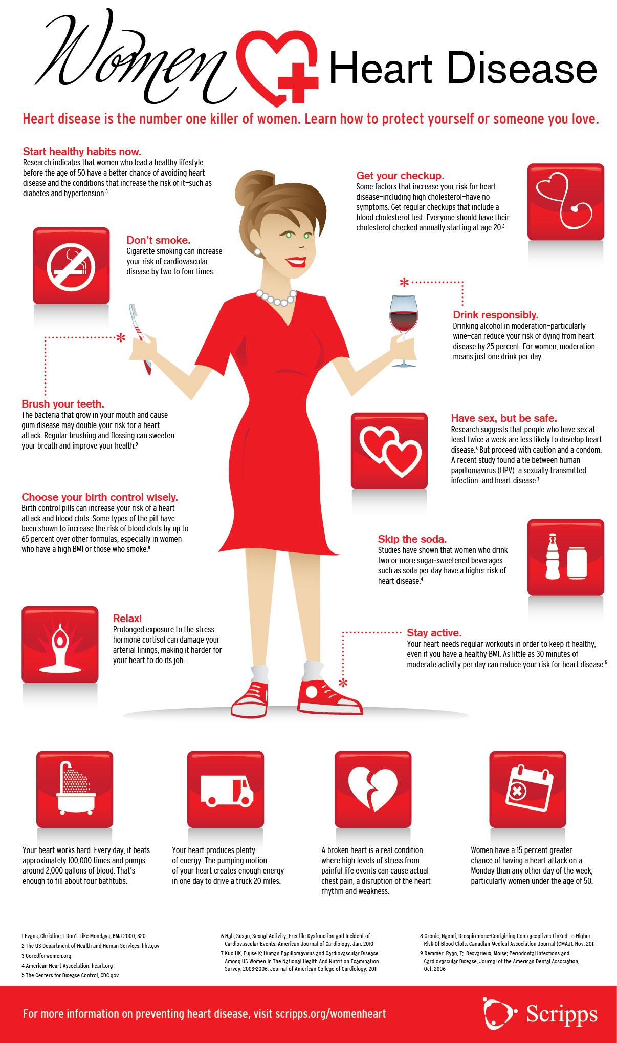Emergency Room Statistics Diabetes